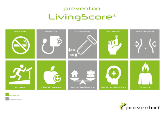 prevent.on living score